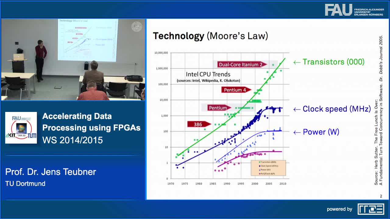 Accelerating Data Processing Using FPGAs preview image