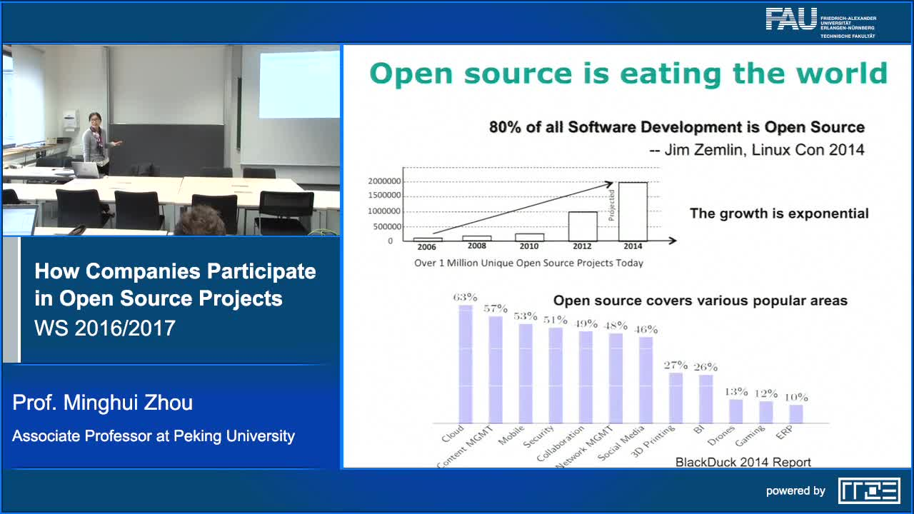 How Companies Participate in Open Source Projects preview image