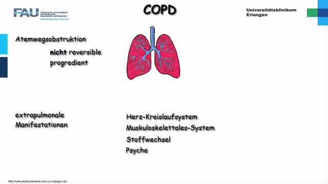 Medcast - Innere Medizin - COPD preview image