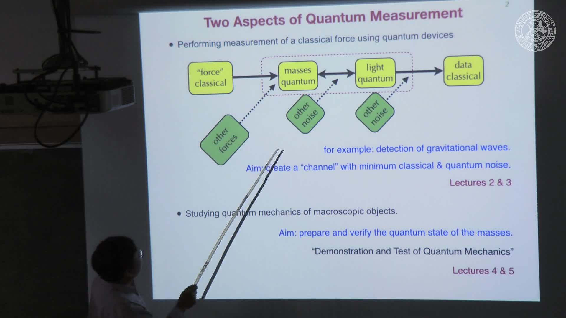 Quantum Optomechanics: from Gravitational Wave Detectors to Macroscopic Quantum Mechanics - 4 preview image