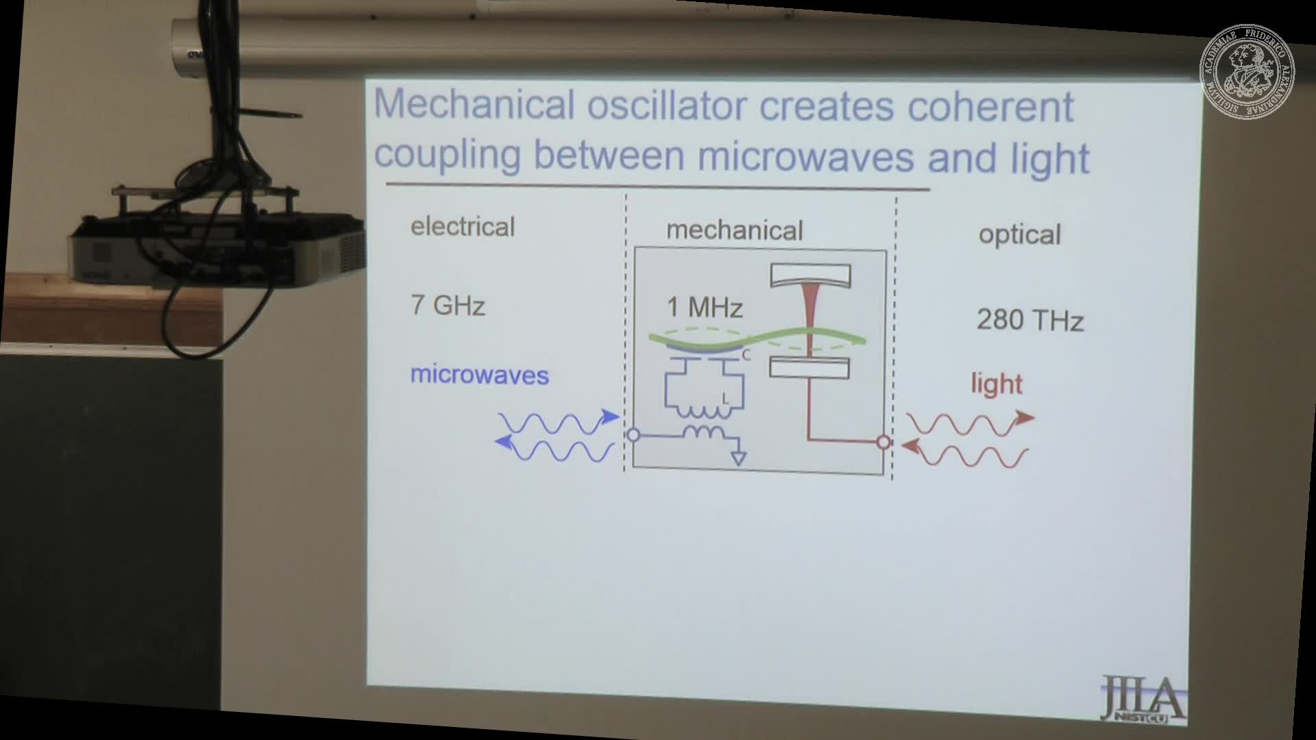 Dynamic and multimode electromechanics - 4 preview image