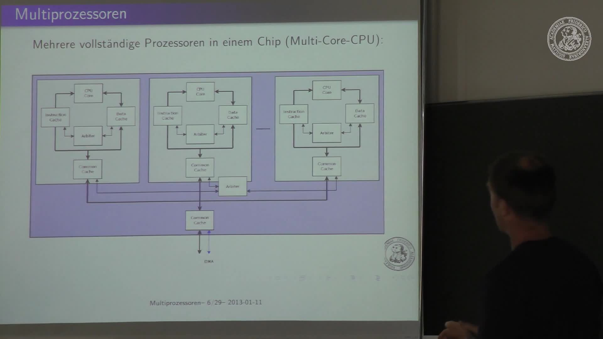 CPU-Design preview image